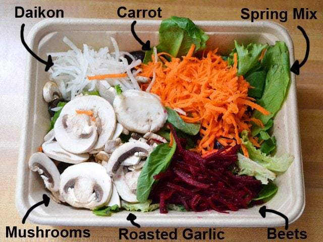 Salad Diagram