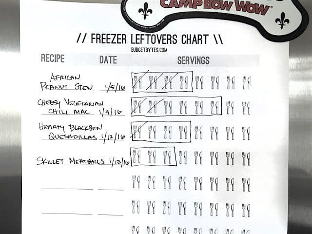 Printable Freezer Chart In Use